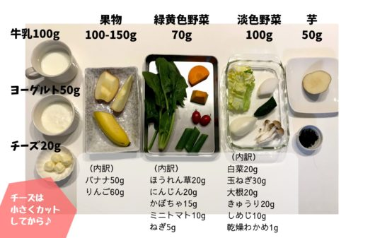 幼児食前半の標準食事量2