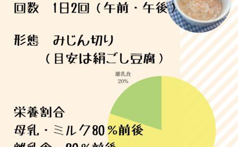 離乳食中期の概要