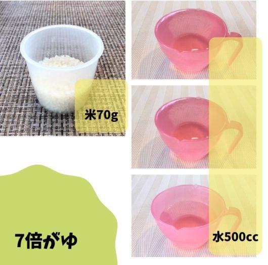 7倍粥を作る時の米と水の比率