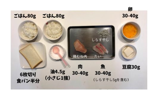 幼児食前半の標準食事量1