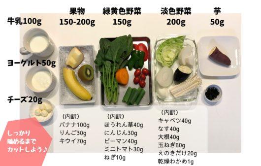 幼児食後半の標準食事量2