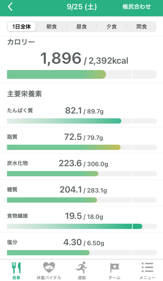 カロミルの栄養価計算